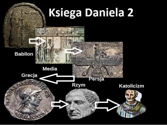Dziedzic Babilonu